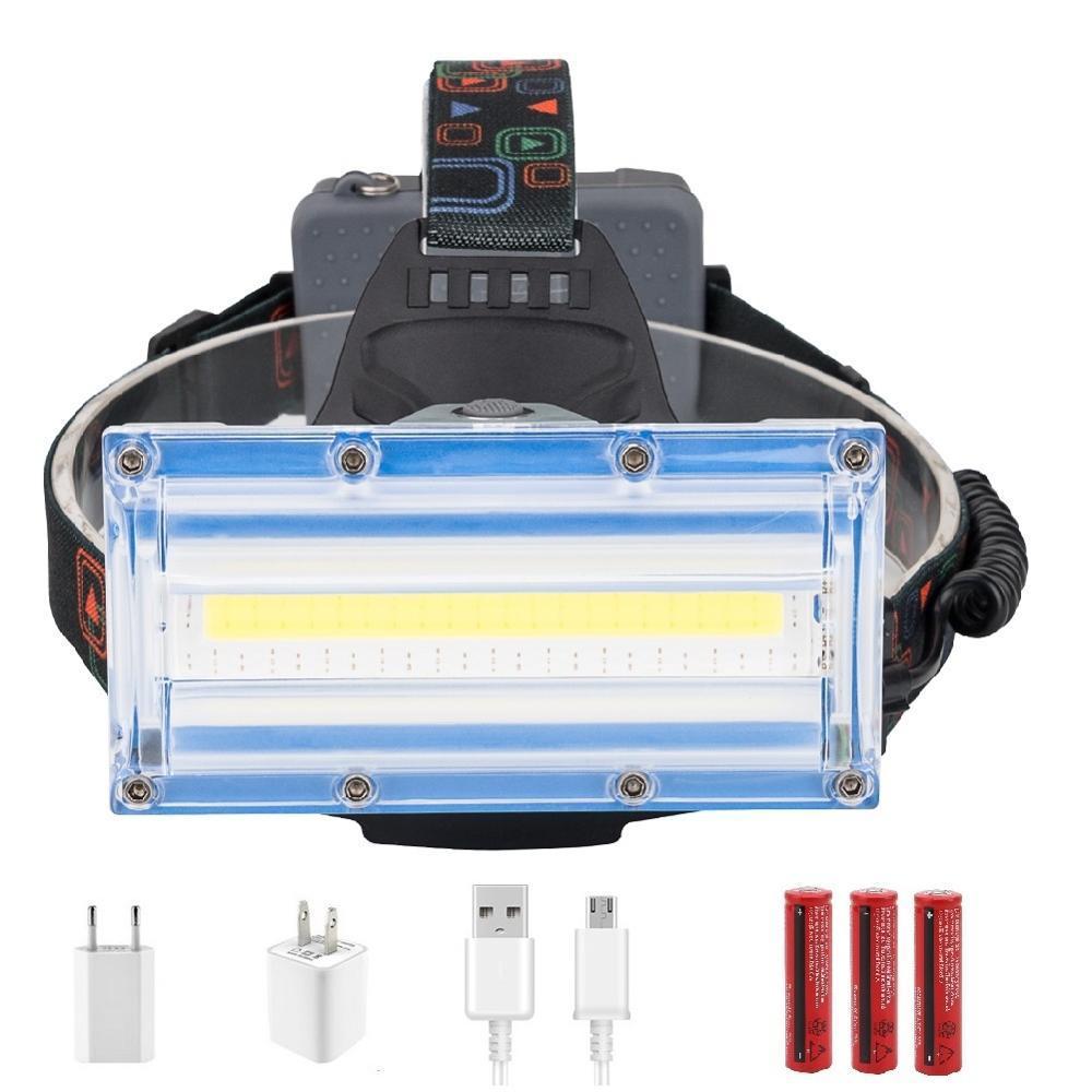 COB LED Headlight